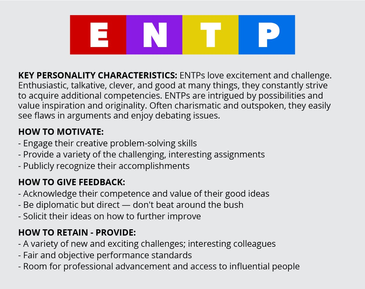 Myers Briggs Mobile